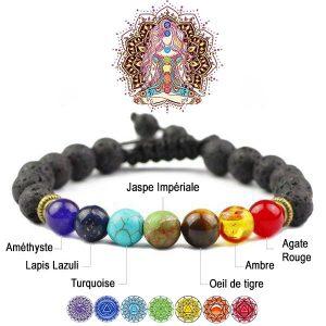 bracelet 7 chakras composition