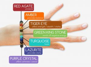 utilisation bracelet 7 chakras